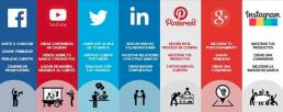 Redes sociales y objetivos